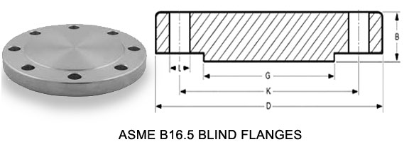 Ansi stainless steel flanges manufacturers