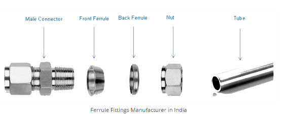 Ferrule fittings manufacturers ss suppliers