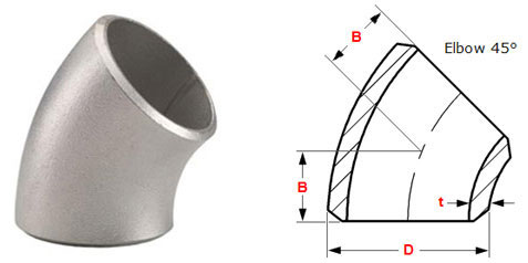Stainless Steel Butt Weld Pipe Fittings|SCH 10 Manufacturers